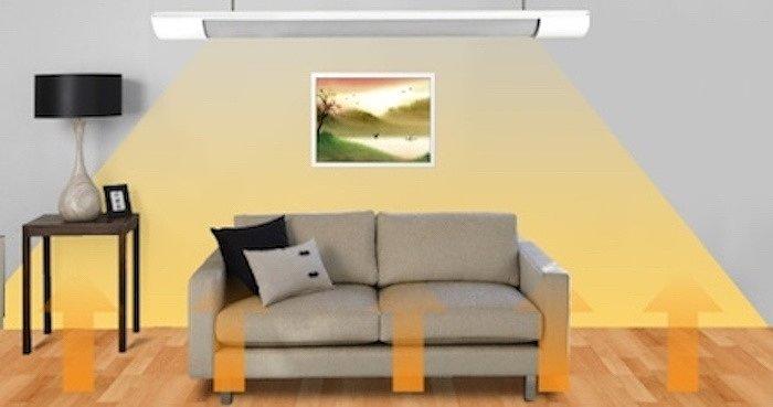Инфракрасный лучистый обогрев мгновенно обеспечивает комфортное тепло и экономит электроэнергию